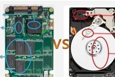 固态硬盘什么牌的好?