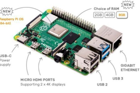 等等党的胜利:树莓派4首发8GB版,售价75刀,还可尝鲜64位操作系统