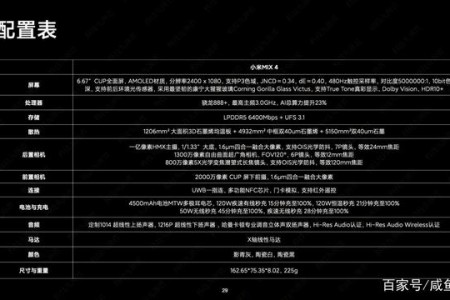 意外泄露小米MIX4内部文件,被罚100万元,处罚刚出炉,又违反?
