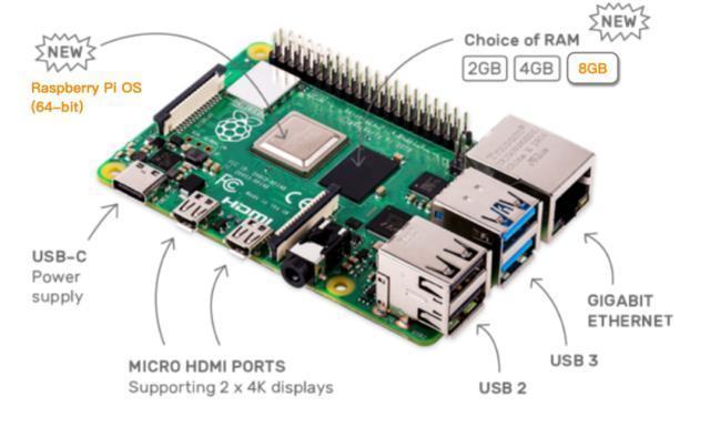 等等党的胜利:树莓派4首发8GB版,售价75刀,还可尝鲜64位操作系统-1