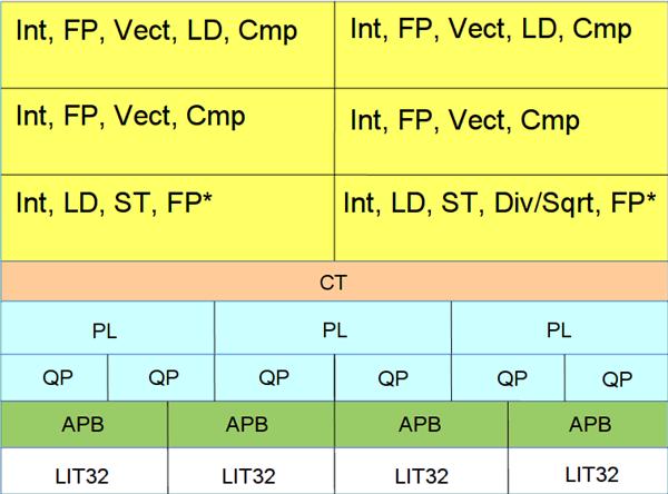 俄罗斯自研CPU完全揭秘:28nm老工艺、频率没法看