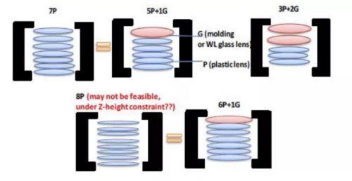 半导体反击从镜头开始:一个制造业反内卷的典型样本