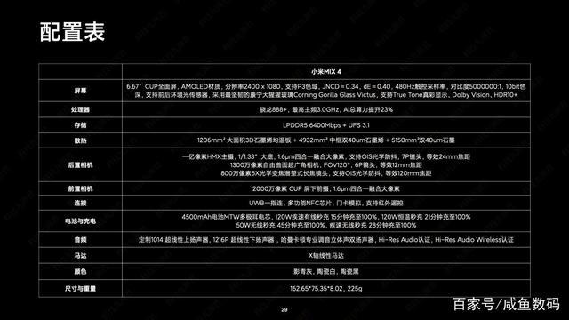 意外泄露小米MIX4内部文件,被罚100万元,处罚刚出炉,又违反?-1